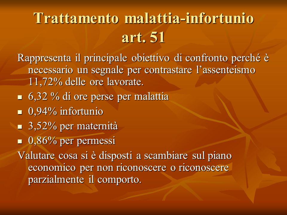 Trattamento malattia-infortunio art.
