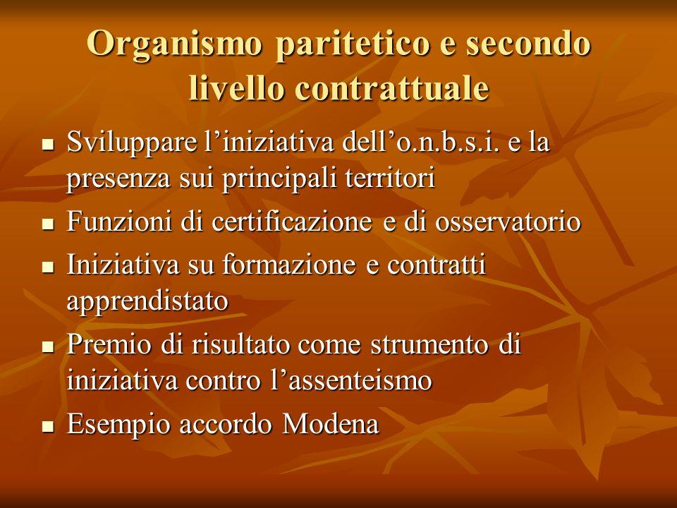 Organismo paritetico e secondo livello contrattuale Sviluppare liniziativa dello.n.b.s.i.