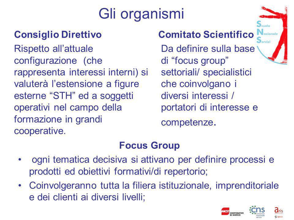 Gli organismi Comitato Scientifico Da definire sulla base di focus group settoriali/ specialistici che coinvolgano i diversi interessi / portatori di interesse e competenze.