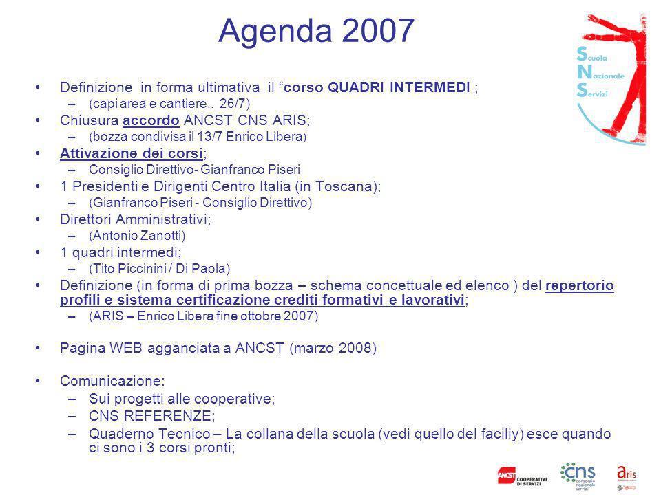 Agenda 2007 Definizione in forma ultimativa il corso QUADRI INTERMEDI ; –(capi area e cantiere..