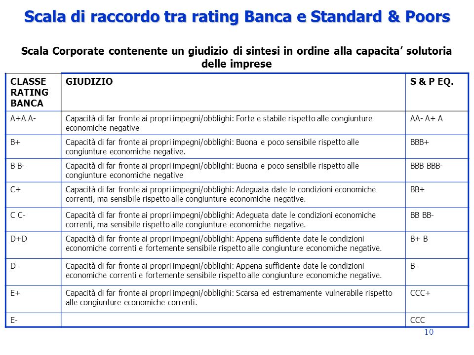 10 Scala di raccordo tra rating Banca e Standard & Poors Scala di raccordo tra rating Banca e Standard & Poors Scala Corporate contenente un giudizio