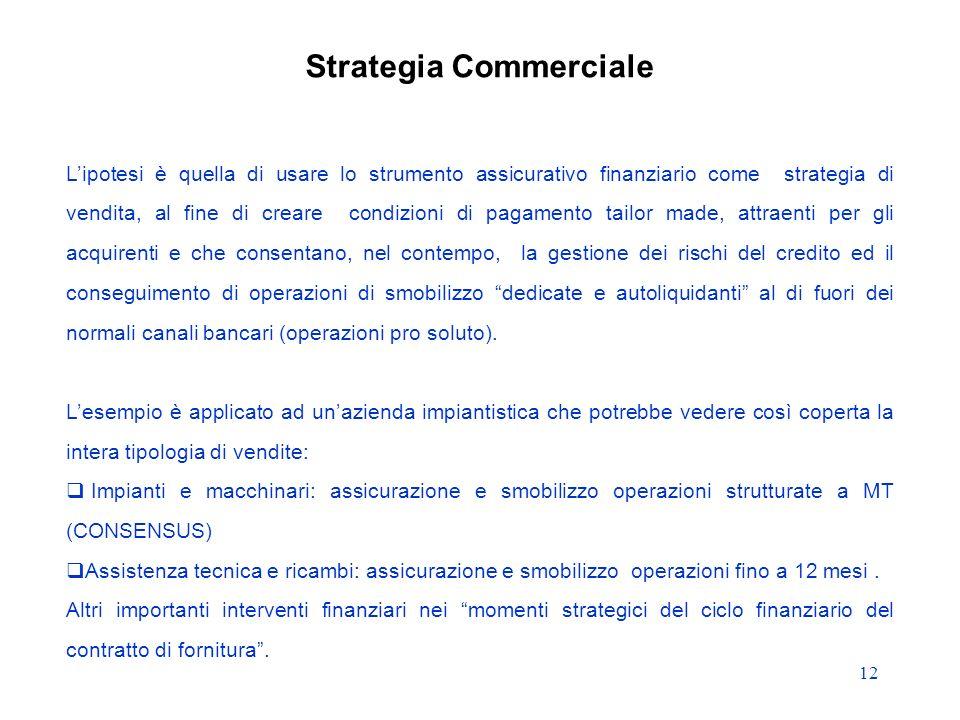 12 Strategia Commerciale Lipotesi è quella di usare lo strumento assicurativo finanziario come strategia di vendita, al fine di creare condizioni di p