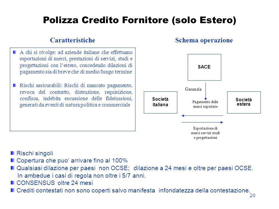 20 A chi si rivolge: ad aziende italiane che effettuano esportazioni di merci, prestazioni di servizi, studi e progettazioni con lestero, concedendo d