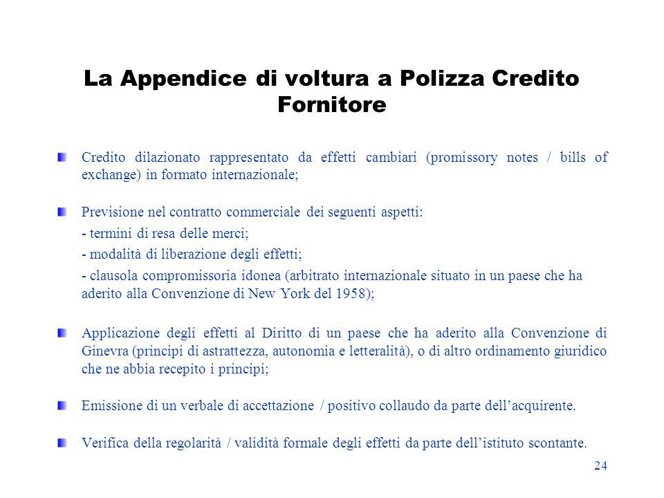 24 La Appendice di voltura a Polizza Credito Fornitore Credito dilazionato rappresentato da effetti cambiari (promissory notes / bills of exchange) in