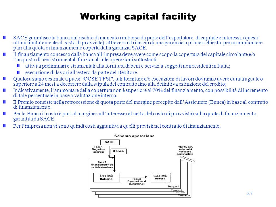 27 Working capital facility SACE garantisce la banca dal rischio di mancato rimborso da parte dellesportatore di capitale e interessi, (questi ultimi