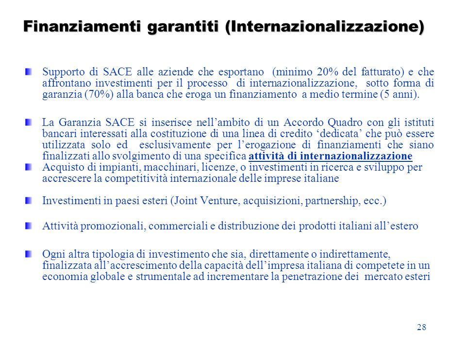 28 Finanziamenti garantiti (Internazionalizzazione) Supporto di SACE alle aziende che esportano (minimo 20% del fatturato) e che affrontano investimen