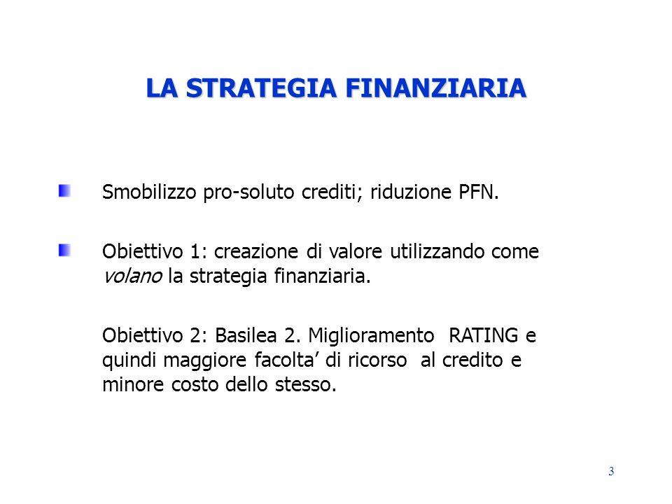 3 LA STRATEGIA FINANZIARIA Smobilizzo pro-soluto crediti; riduzione PFN. Obiettivo 1: creazione di valore utilizzando come volano la strategia finanzi