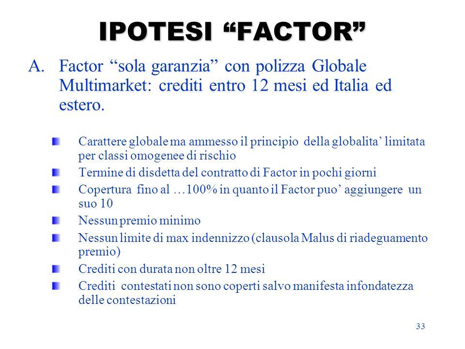 33 IPOTESI FACTOR A.Factor sola garanzia con polizza Globale Multimarket: crediti entro 12 mesi ed Italia ed estero. Carattere globale ma ammesso il p