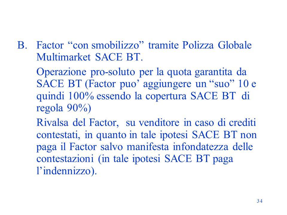 34 B.Factor con smobilizzo tramite Polizza Globale Multimarket SACE BT. Operazione pro-soluto per la quota garantita da SACE BT (Factor puo aggiungere