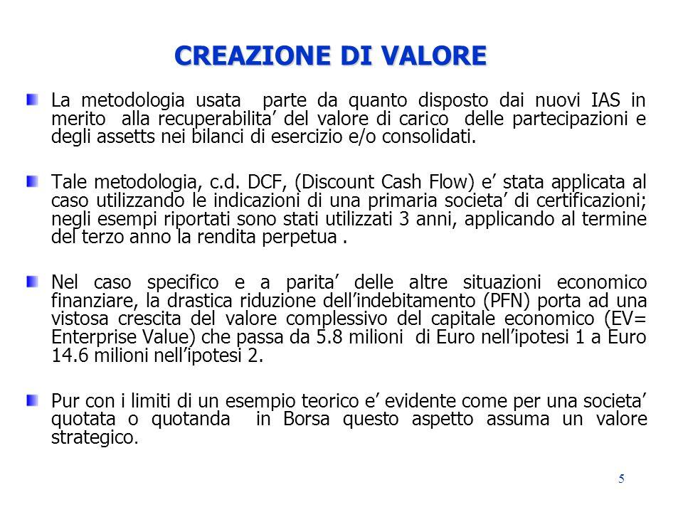 26 Interviene a favore di banche e compagnie di assicurazione che emettono fidejussioni per conto di aziende italiane per effettuare forniture, lavori, servizi ed investimenti allestero.
