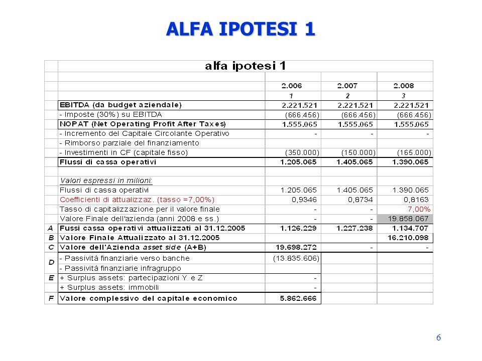 6 ALFA IPOTESI 1