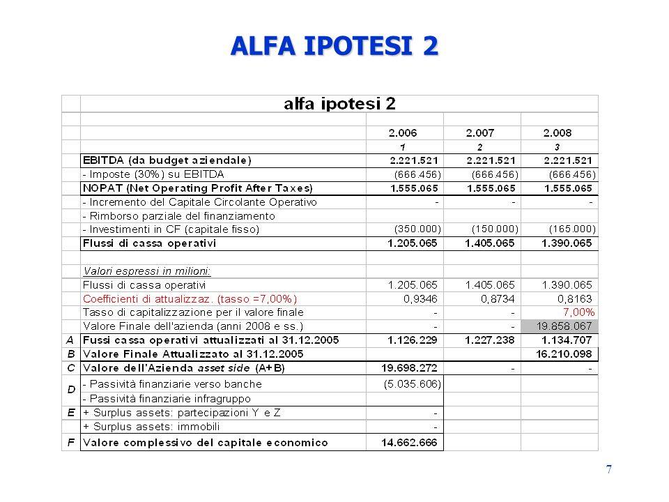 7 ALFA IPOTESI 2