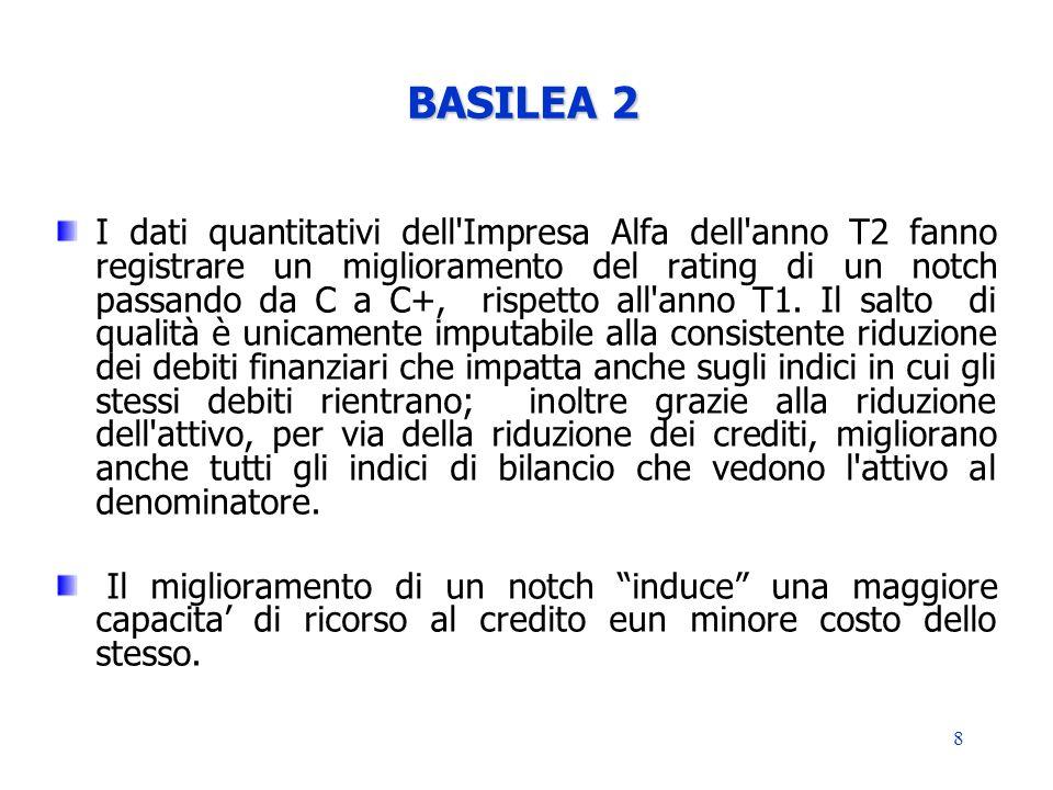 19 Prodotti assicurativi SACE SpA: Polizza credito fornitore Export plus Polizza lavori Polizza investimenti Prodotti assicurativo finanziari: Appendice di voltura a polizza credito fornitore