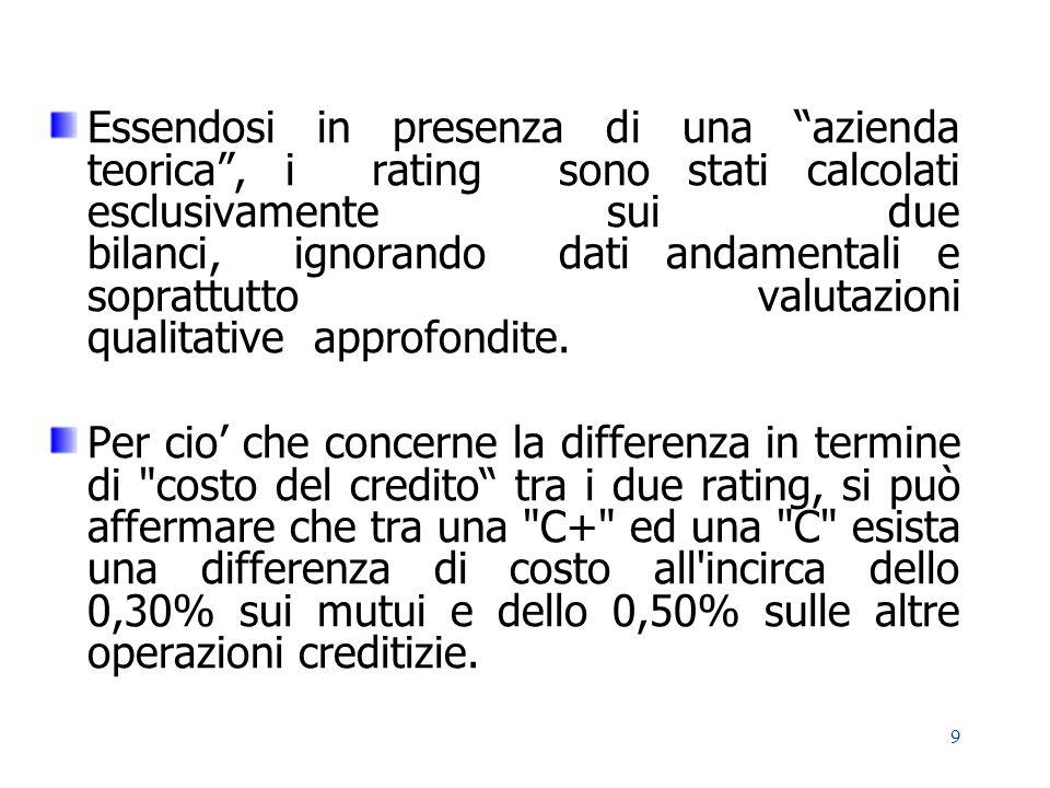 9 Essendosi in presenza di una azienda teorica, i rating sono stati calcolati esclusivamente sui due bilanci, ignorando dati andamentali e soprattutto