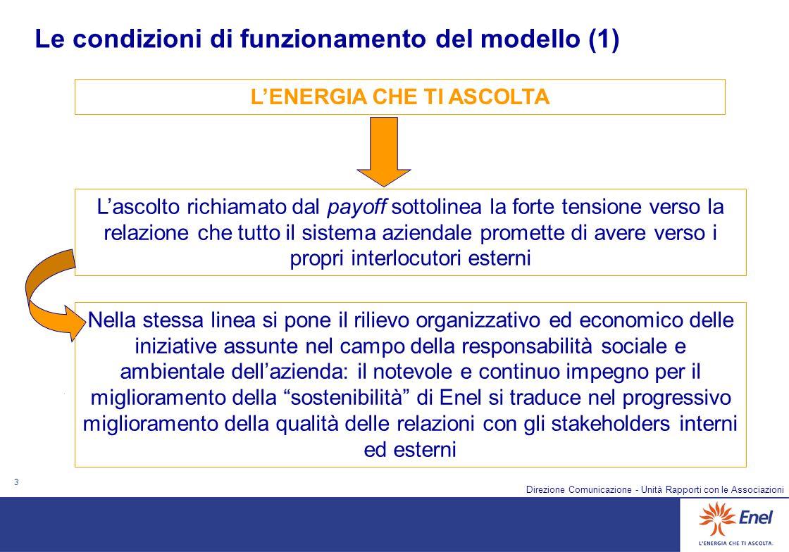 3 Direzione Comunicazione - Unità Rapporti con le Associazioni Le condizioni di funzionamento del modello (1). LENERGIA CHE TI ASCOLTA Lascolto richia