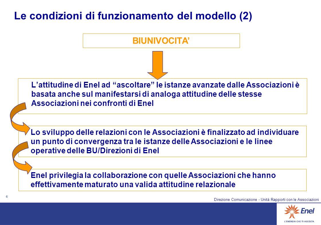 4 Direzione Comunicazione - Unità Rapporti con le Associazioni Le condizioni di funzionamento del modello (2) Lattitudine di Enel ad ascoltare le istanze avanzate dalle Associazioni è basata anche sul manifestarsi di analoga attitudine delle stesse Associazioni nei confronti di Enel BIUNIVOCITA Enel privilegia la collaborazione con quelle Associazioni che hanno effettivamente maturato una valida attitudine relazionale Lo sviluppo delle relazioni con le Associazioni è finalizzato ad individuare un punto di convergenza tra le istanze delle Associazioni e le linee operative delle BU/Direzioni di Enel