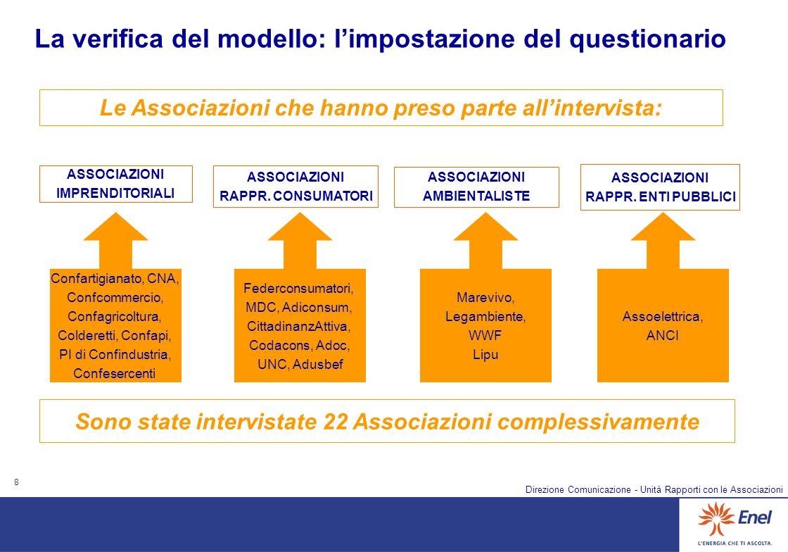 8 Direzione Comunicazione - Unità Rapporti con le Associazioni La verifica del modello: limpostazione del questionario ASSOCIAZIONI IMPRENDITORIALI Le Associazioni che hanno preso parte allintervista: ASSOCIAZIONI RAPPR.