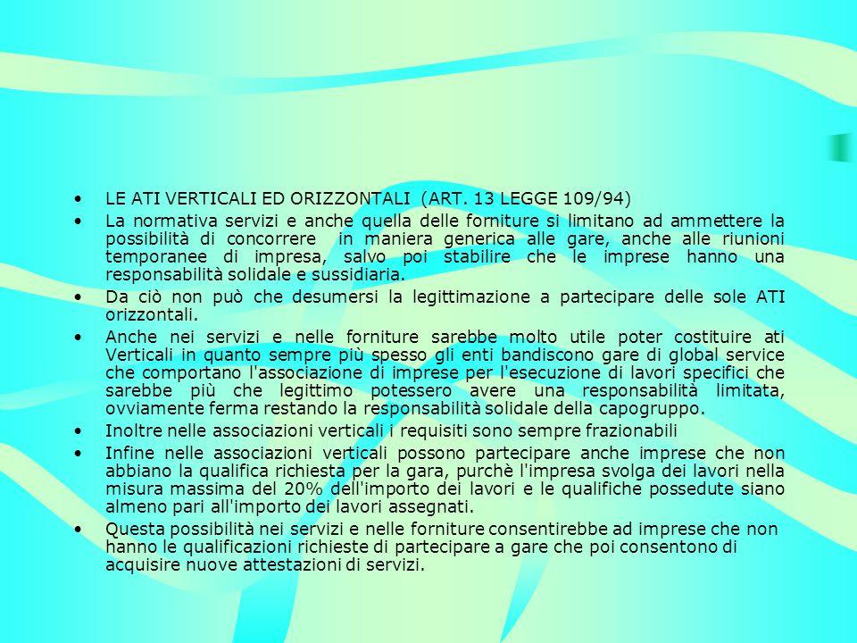 LE ATI VERTICALI ED ORIZZONTALI (ART.