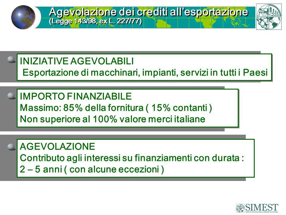 INIZIATIVE AGEVOLABILI Esportazione di macchinari, impianti, servizi in tutti i Paesi INIZIATIVE AGEVOLABILI Esportazione di macchinari, impianti, servizi in tutti i Paesi IMPORTO FINANZIABILE Massimo: 85% della fornitura ( 15% contanti ) Non superiore al 100% valore merci italiane IMPORTO FINANZIABILE Massimo: 85% della fornitura ( 15% contanti ) Non superiore al 100% valore merci italiane AGEVOLAZIONE Contributo agli interessi su finanziamenti con durata : 2 – 5 anni ( con alcune eccezioni ) Agevolazione dei crediti allesportazione (Legge 143/98, ex L.