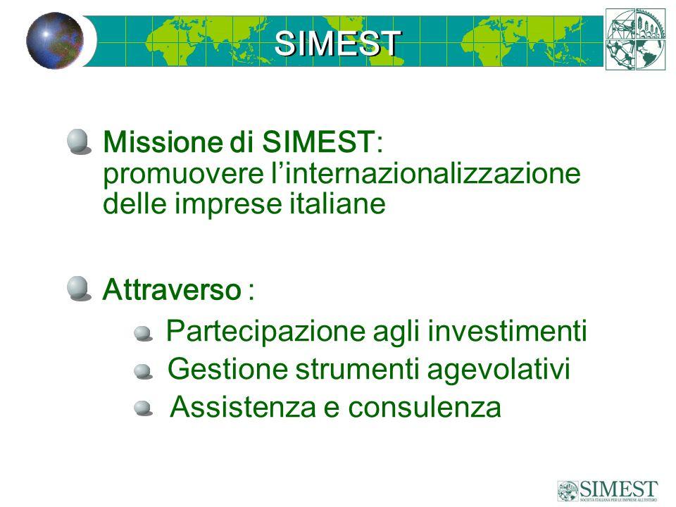 Missione di SIMEST: promuovere linternazionalizzazione delle imprese italiane Attraverso : Partecipazione agli investimenti Gestione strumenti agevolativi Assistenza e consulenza SIMEST