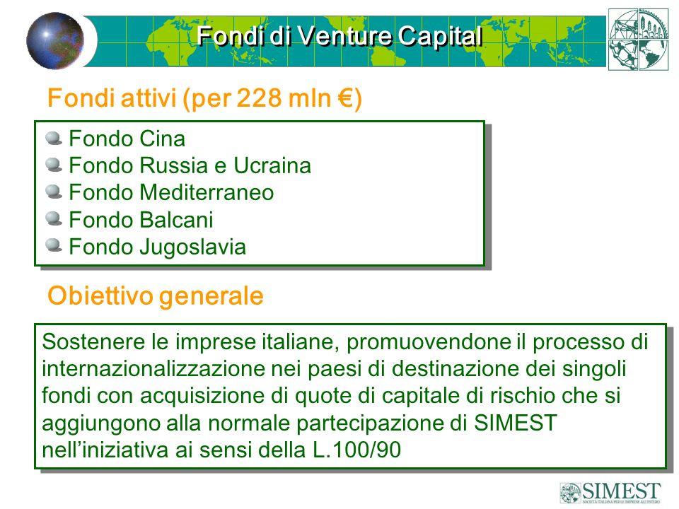 Fondi di Venture Capital Fondi attivi (per 228 mln ) Obiettivo generale Fondo Cina Fondo Russia e Ucraina Fondo Mediterraneo Fondo Balcani Fondo Jugos