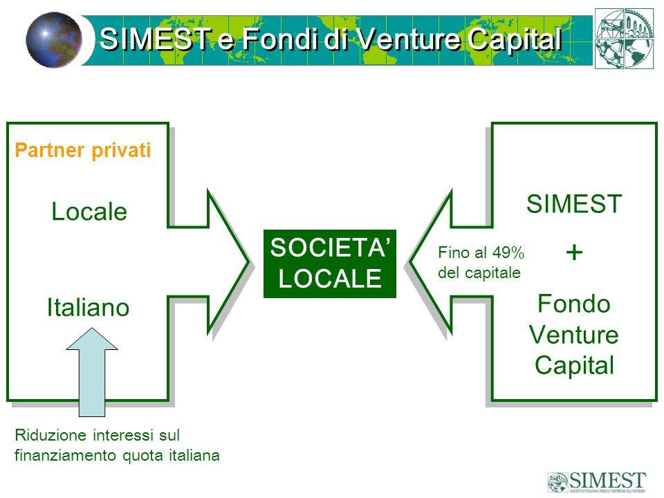 SIMEST e Fondi di Venture Capital SOCIETA LOCALE Italiano SIMEST + Fondo Venture Capital SIMEST + Fondo Venture Capital Fino al 49% del capitale Partn