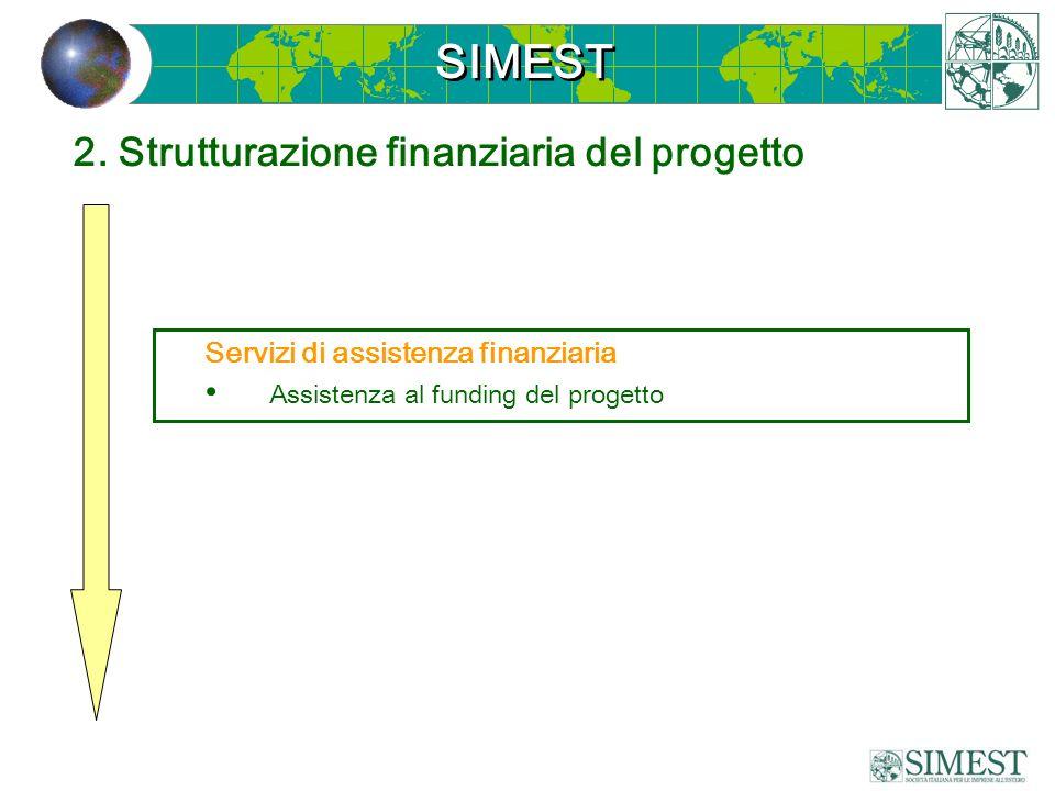 2. Strutturazione finanziaria del progetto Servizi di assistenza finanziaria Assistenza al funding del progetto SIMEST