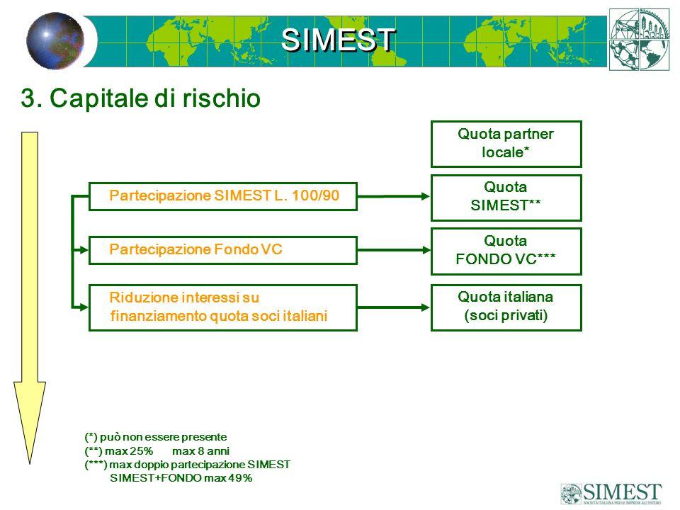 3. Capitale di rischio Partecipazione SIMEST L. 100/90 Partecipazione Fondo VC Riduzione interessi su finanziamento quota soci italiani Quota partner