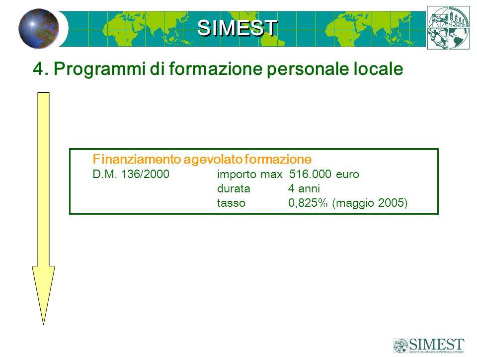 4. Programmi di formazione personale locale Finanziamento agevolato formazione D.M. 136/2000importo max 516.000 euro durata 4 anni tasso 0,825% (maggi