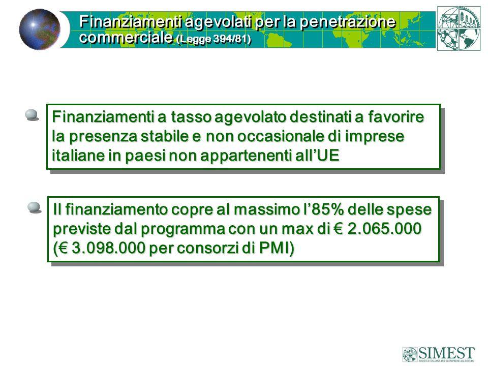 Finanziamenti a tasso agevolato destinati a favorire la presenza stabile e non occasionale di imprese italiane in paesi non appartenenti allUE Finanziamenti agevolati per la penetrazione commerciale (Legge 394/81) Il finanziamento copre al massimo l85% delle spese previste dal programma con un max di 2.065.000 ( 3.098.000 per consorzi di PMI) Il finanziamento copre al massimo l85% delle spese previste dal programma con un max di 2.065.000 ( 3.098.000 per consorzi di PMI)