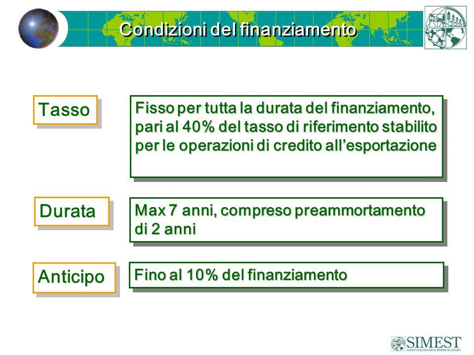Fisso per tutta la durata del finanziamento, pari al 40% del tasso di riferimento stabilito per le operazioni di credito allesportazione Condizioni de