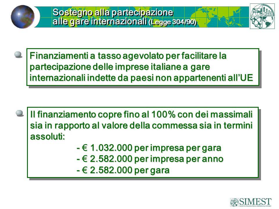 Finanziamenti a tasso agevolato per facilitare la partecipazione delle imprese italiane a gare internazionali indette da paesi non appartenenti allUE