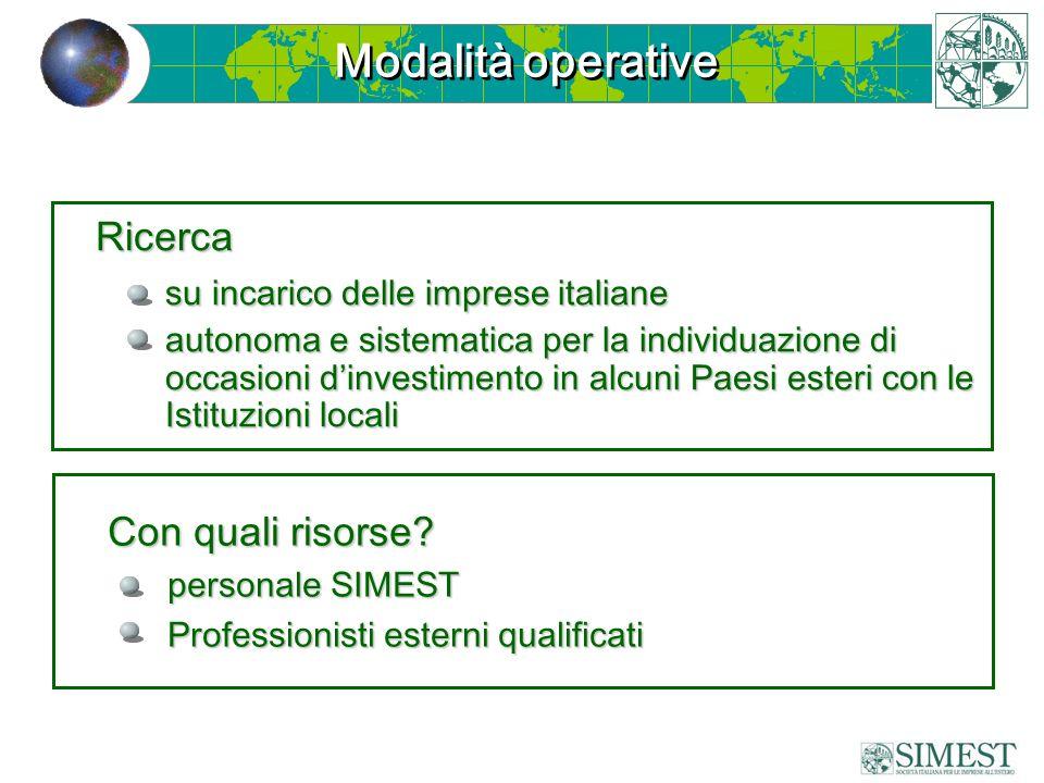 Modalità operative Ricerca su incarico delle imprese italiane autonoma e sistematica per la individuazione di occasioni dinvestimento in alcuni Paesi