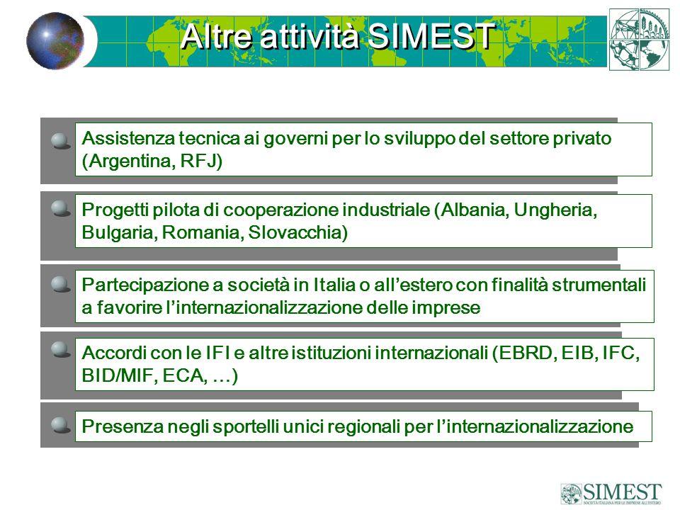 Assistenza tecnica ai governi per lo sviluppo del settore privato (Argentina, RFJ) Altre attività SIMEST Progetti pilota di cooperazione industriale (