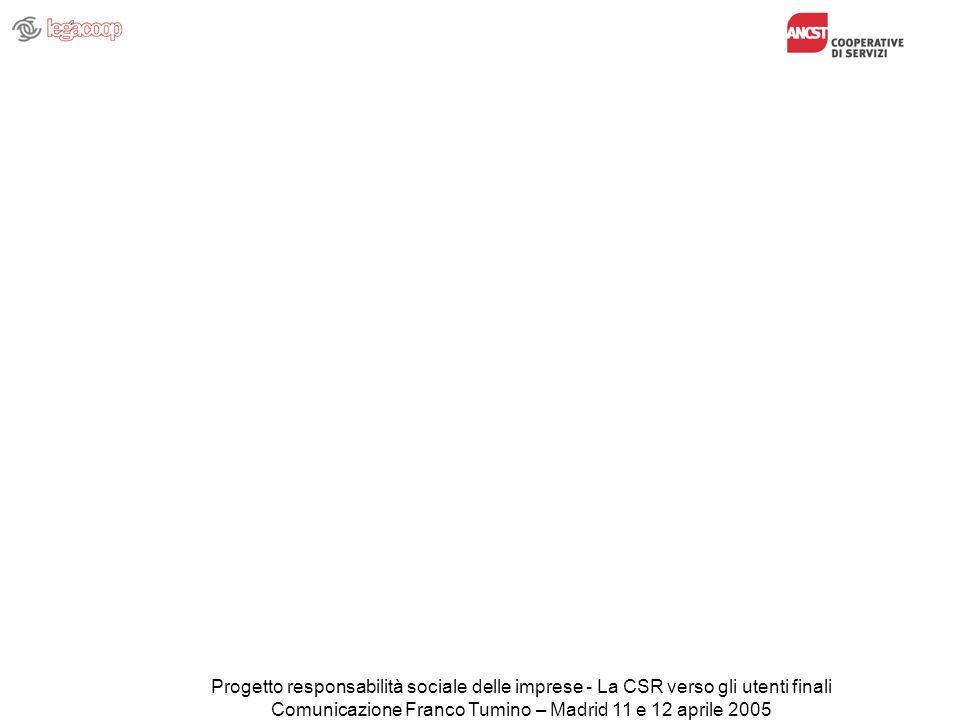 Progetto responsabilità sociale delle imprese - La CSR verso gli utenti finali Comunicazione Franco Tumino – Madrid 11 e 12 aprile 2005
