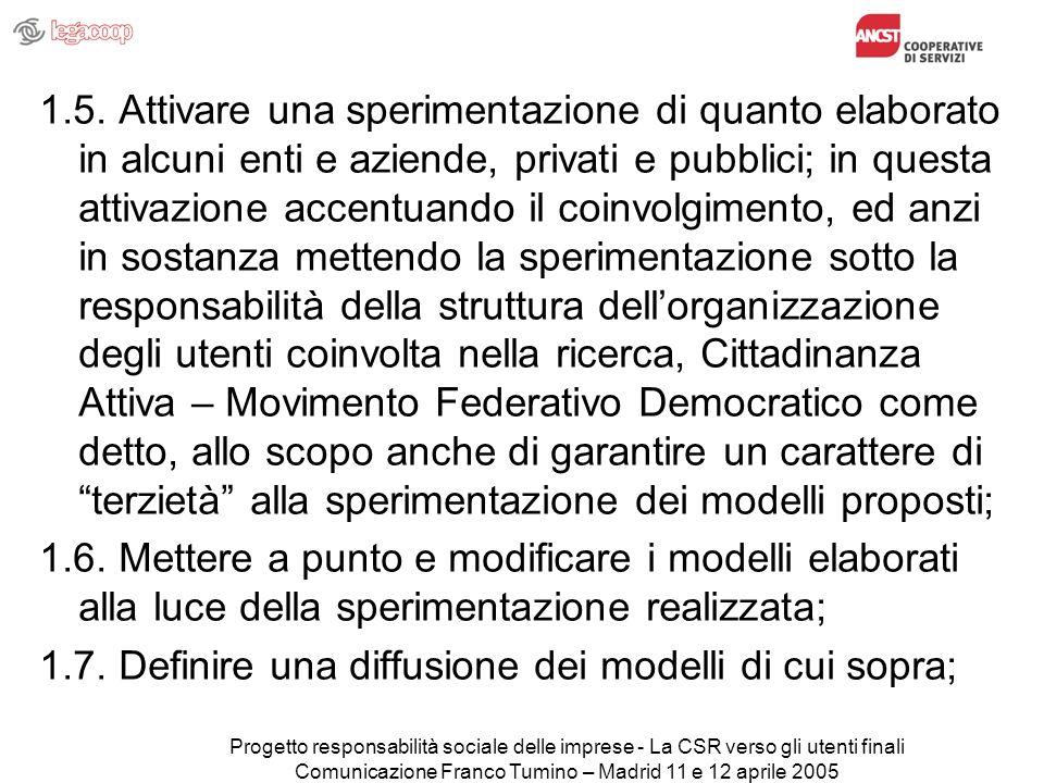 Progetto responsabilità sociale delle imprese - La CSR verso gli utenti finali Comunicazione Franco Tumino – Madrid 11 e 12 aprile 2005 1.5.