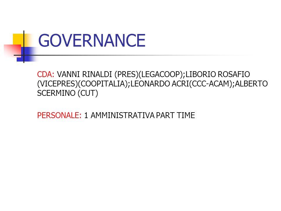 GOVERNANCE CDA: VANNI RINALDI (PRES)(LEGACOOP);LIBORIO ROSAFIO (VICEPRES)(COOPITALIA);LEONARDO ACRI(CCC-ACAM);ALBERTO SCERMINO (CUT) PERSONALE: 1 AMMINISTRATIVA PART TIME
