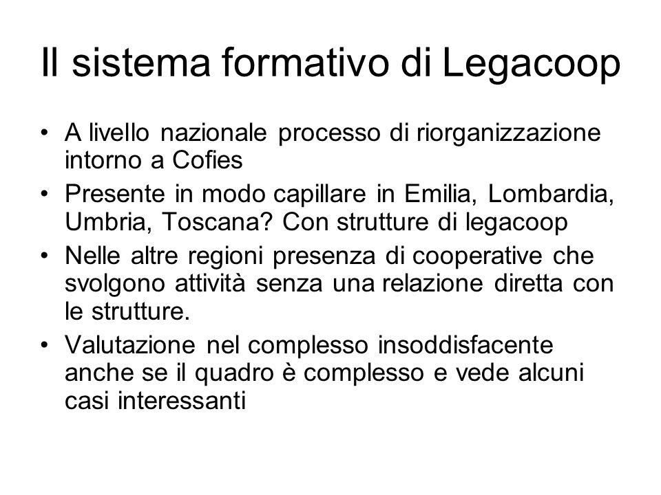 Il sistema formativo di Legacoop A livello nazionale processo di riorganizzazione intorno a Cofies Presente in modo capillare in Emilia, Lombardia, Umbria, Toscana.