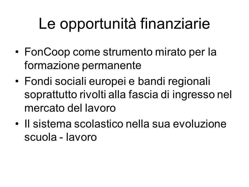Le opportunità finanziarie FonCoop come strumento mirato per la formazione permanente Fondi sociali europei e bandi regionali soprattutto rivolti alla fascia di ingresso nel mercato del lavoro Il sistema scolastico nella sua evoluzione scuola - lavoro