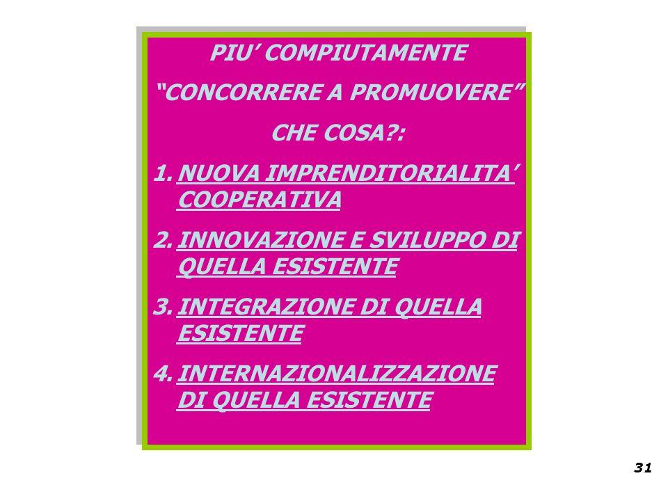 31 PIU COMPIUTAMENTE CONCORRERE A PROMUOVERE CHE COSA : 1.NUOVA IMPRENDITORIALITA COOPERATIVA 2.INNOVAZIONE E SVILUPPO DI QUELLA ESISTENTE 3.INTEGRAZIONE DI QUELLA ESISTENTE 4.INTERNAZIONALIZZAZIONE DI QUELLA ESISTENTE PIU COMPIUTAMENTE CONCORRERE A PROMUOVERE CHE COSA : 1.NUOVA IMPRENDITORIALITA COOPERATIVA 2.INNOVAZIONE E SVILUPPO DI QUELLA ESISTENTE 3.INTEGRAZIONE DI QUELLA ESISTENTE 4.INTERNAZIONALIZZAZIONE DI QUELLA ESISTENTE