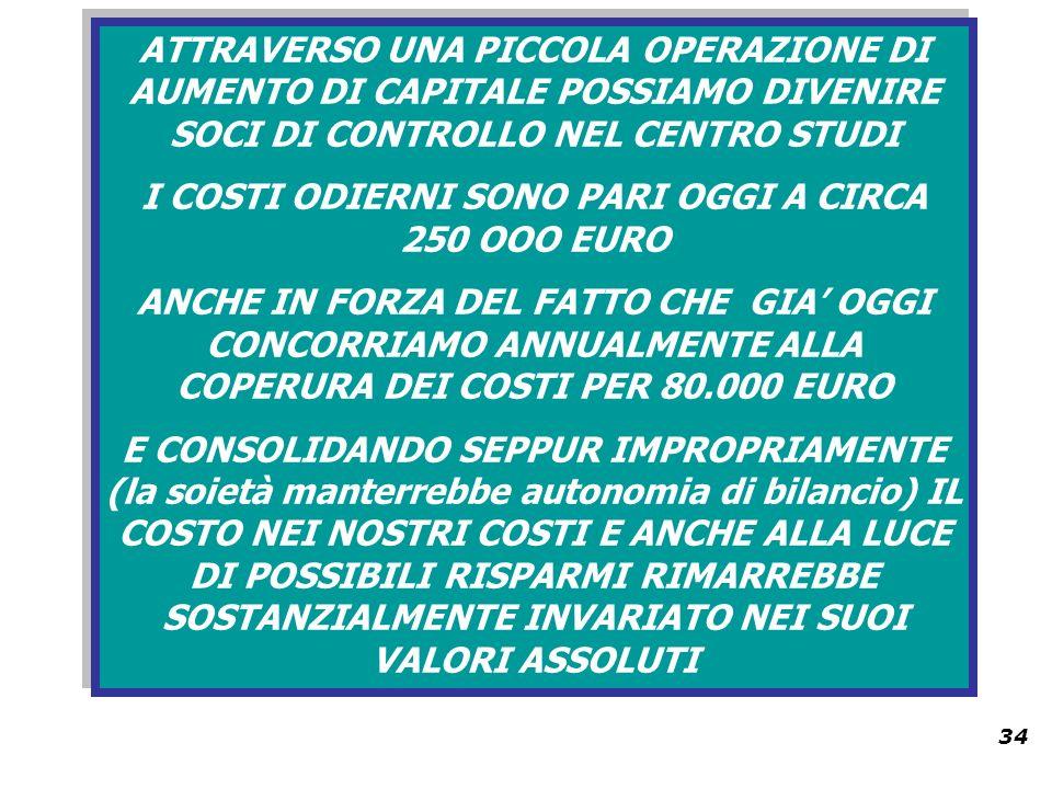 34 ATTRAVERSO UNA PICCOLA OPERAZIONE DI AUMENTO DI CAPITALE POSSIAMO DIVENIRE SOCI DI CONTROLLO NEL CENTRO STUDI I COSTI ODIERNI SONO PARI OGGI A CIRCA 250 OOO EURO ANCHE IN FORZA DEL FATTO CHE GIA OGGI CONCORRIAMO ANNUALMENTE ALLA COPERURA DEI COSTI PER 80.000 EURO E CONSOLIDANDO SEPPUR IMPROPRIAMENTE (la soietà manterrebbe autonomia di bilancio) IL COSTO NEI NOSTRI COSTI E ANCHE ALLA LUCE DI POSSIBILI RISPARMI RIMARREBBE SOSTANZIALMENTE INVARIATO NEI SUOI VALORI ASSOLUTI ATTRAVERSO UNA PICCOLA OPERAZIONE DI AUMENTO DI CAPITALE POSSIAMO DIVENIRE SOCI DI CONTROLLO NEL CENTRO STUDI I COSTI ODIERNI SONO PARI OGGI A CIRCA 250 OOO EURO ANCHE IN FORZA DEL FATTO CHE GIA OGGI CONCORRIAMO ANNUALMENTE ALLA COPERURA DEI COSTI PER 80.000 EURO E CONSOLIDANDO SEPPUR IMPROPRIAMENTE (la soietà manterrebbe autonomia di bilancio) IL COSTO NEI NOSTRI COSTI E ANCHE ALLA LUCE DI POSSIBILI RISPARMI RIMARREBBE SOSTANZIALMENTE INVARIATO NEI SUOI VALORI ASSOLUTI