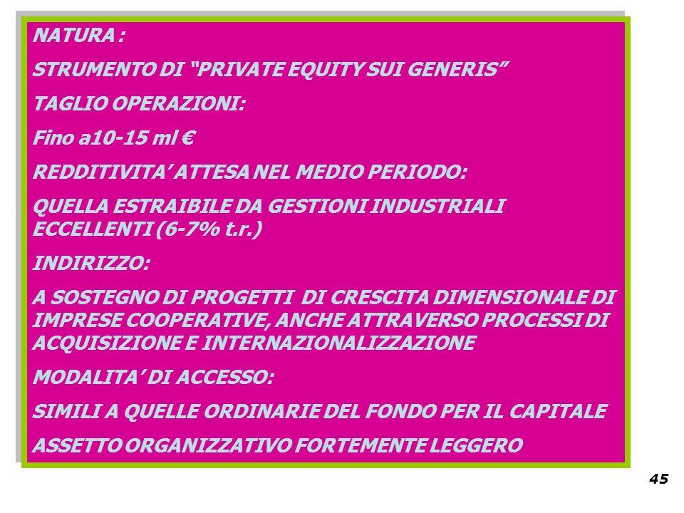 45 NATURA : STRUMENTO DI PRIVATE EQUITY SUI GENERIS TAGLIO OPERAZIONI: Fino a10-15 ml REDDITIVITA ATTESA NEL MEDIO PERIODO: QUELLA ESTRAIBILE DA GESTIONI INDUSTRIALI ECCELLENTI (6-7% t.r.) INDIRIZZO: A SOSTEGNO DI PROGETTI DI CRESCITA DIMENSIONALE DI IMPRESE COOPERATIVE, ANCHE ATTRAVERSO PROCESSI DI ACQUISIZIONE E INTERNAZIONALIZZAZIONE MODALITA DI ACCESSO: SIMILI A QUELLE ORDINARIE DEL FONDO PER IL CAPITALE ASSETTO ORGANIZZATIVO FORTEMENTE LEGGERO NATURA : STRUMENTO DI PRIVATE EQUITY SUI GENERIS TAGLIO OPERAZIONI: Fino a10-15 ml REDDITIVITA ATTESA NEL MEDIO PERIODO: QUELLA ESTRAIBILE DA GESTIONI INDUSTRIALI ECCELLENTI (6-7% t.r.) INDIRIZZO: A SOSTEGNO DI PROGETTI DI CRESCITA DIMENSIONALE DI IMPRESE COOPERATIVE, ANCHE ATTRAVERSO PROCESSI DI ACQUISIZIONE E INTERNAZIONALIZZAZIONE MODALITA DI ACCESSO: SIMILI A QUELLE ORDINARIE DEL FONDO PER IL CAPITALE ASSETTO ORGANIZZATIVO FORTEMENTE LEGGERO