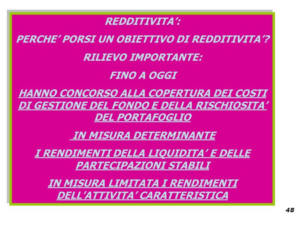 48 REDDITIVITA: PERCHE PORSI UN OBIETTIVO DI REDDITIVITA.