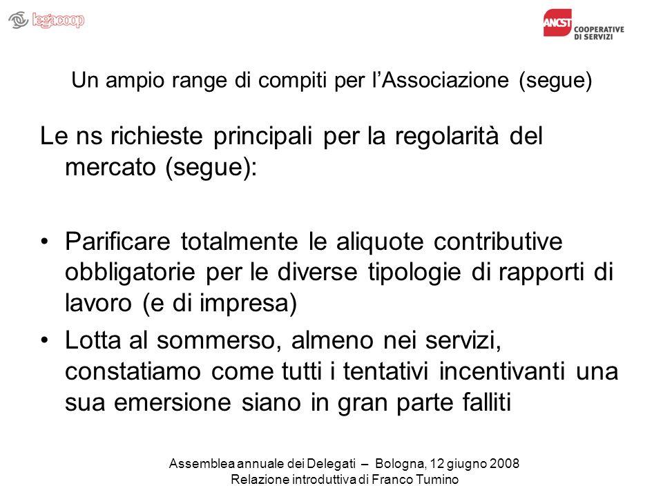 Un ampio range di compiti per lAssociazione (segue) Le ns richieste principali per la regolarità del mercato (segue): Parificare totalmente le aliquote contributive obbligatorie per le diverse tipologie di rapporti di lavoro (e di impresa) Lotta al sommerso, almeno nei servizi, constatiamo come tutti i tentativi incentivanti una sua emersione siano in gran parte falliti Assemblea annuale dei Delegati – Bologna, 12 giugno 2008 Relazione introduttiva di Franco Tumino