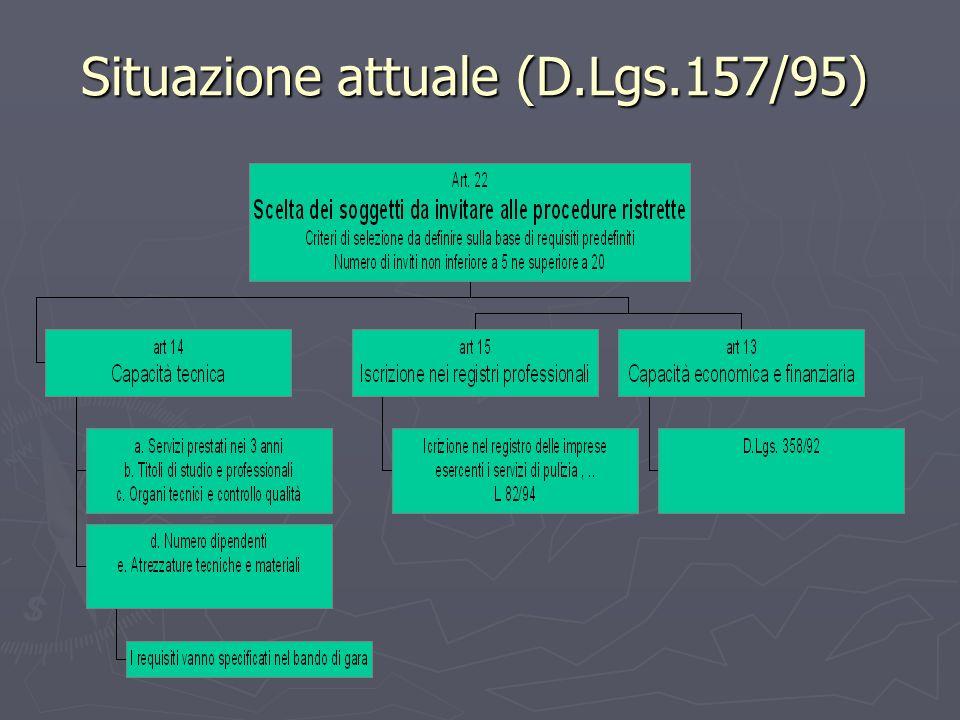 Situazione attuale (D.Lgs.157/95)