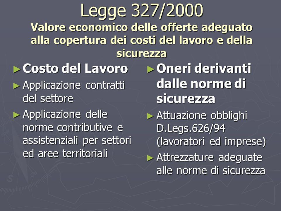 Legge 327/2000 Valore economico delle offerte adeguato alla copertura dei costi del lavoro e della sicurezza Costo del Lavoro Costo del Lavoro Applicazione contratti del settore Applicazione contratti del settore Applicazione delle norme contributive e assistenziali per settori ed aree territoriali Applicazione delle norme contributive e assistenziali per settori ed aree territoriali Oneri derivanti dalle norme di sicurezza Attuazione obblighi D.Legs.626/94 (lavoratori ed imprese) Attrezzature adeguate alle norme di sicurezza