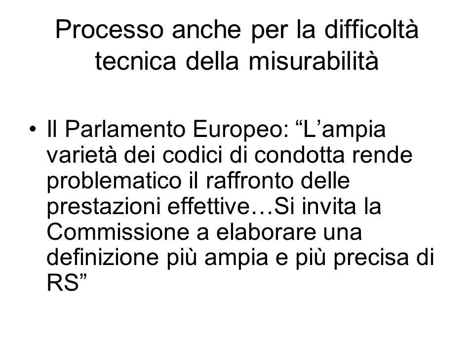 Processo anche per la difficoltà tecnica della misurabilità Il Parlamento Europeo: Lampia varietà dei codici di condotta rende problematico il raffronto delle prestazioni effettive…Si invita la Commissione a elaborare una definizione più ampia e più precisa di RS