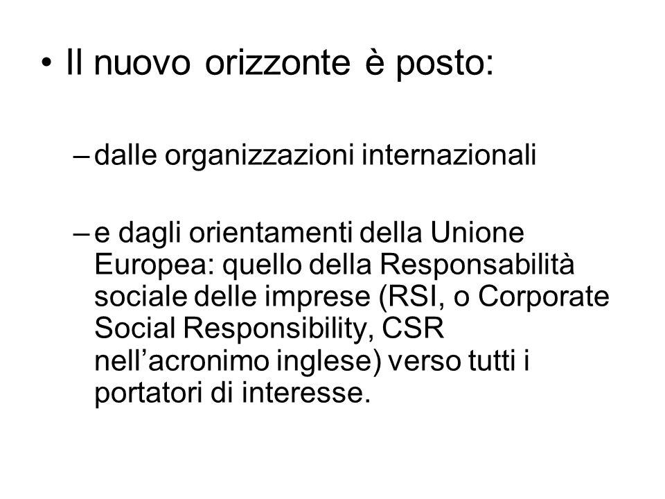 Il nuovo orizzonte è posto: –dalle organizzazioni internazionali –e dagli orientamenti della Unione Europea: quello della Responsabilità sociale delle imprese (RSI, o Corporate Social Responsibility, CSR nellacronimo inglese) verso tutti i portatori di interesse.