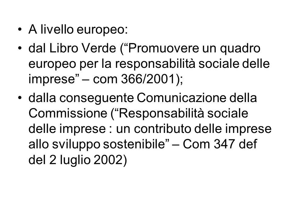 A livello europeo: dal Libro Verde (Promuovere un quadro europeo per la responsabilità sociale delle imprese – com 366/2001); dalla conseguente Comunicazione della Commissione (Responsabilità sociale delle imprese : un contributo delle imprese allo sviluppo sostenibile – Com 347 def del 2 luglio 2002)
