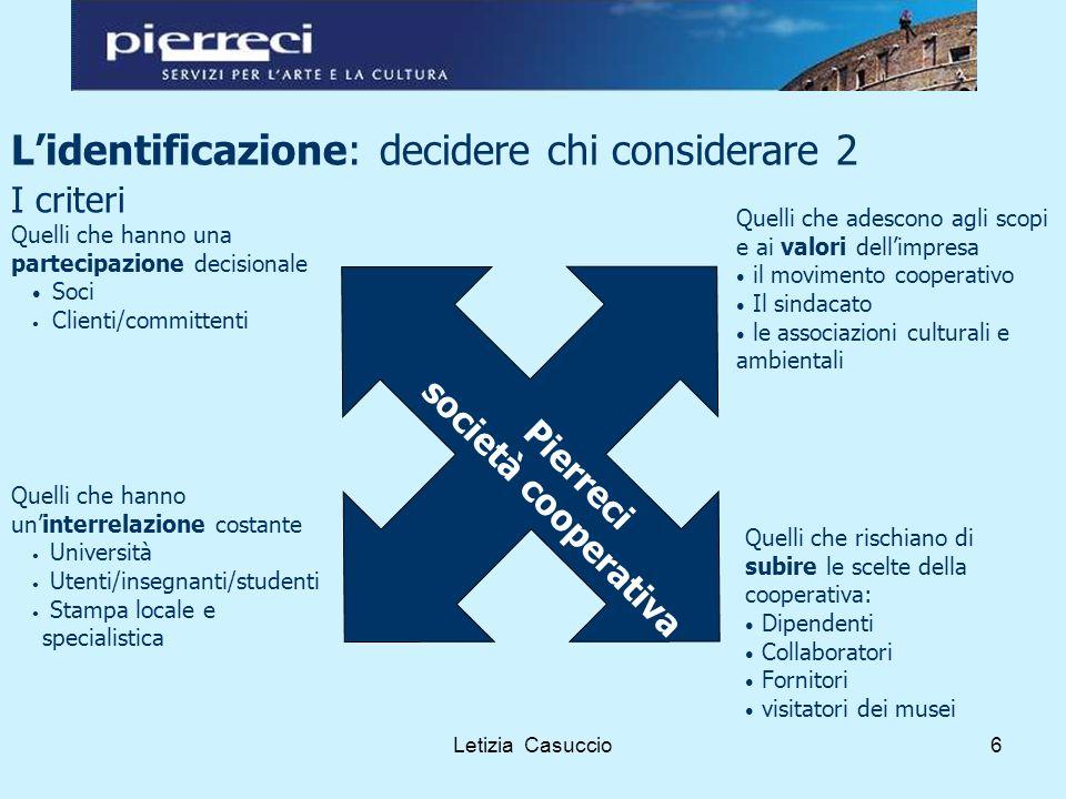 Letizia Casuccio7 La rappresentanza: decidere chi rappresenta chi Soci: auto rappresentanza.